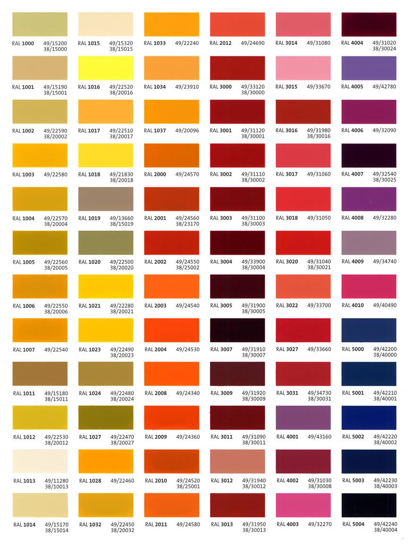 Powder coatings color chart at extreme powder coating in twinsburg powder coatings color chart at extreme powder coating in twinsburg ohio northeast summit county nvjuhfo Images